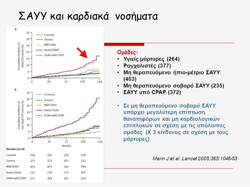 Ομάδες: Υγιείς μάρτυρες (264) Ρογχαλιστές (377) Μη θεραπευόμενο ήπιο-μέτριο ΣΑΥΥ (403) Μη θεραπευόμενο σοβαρό ΣΑΥΥ (235) ΣΑΥΥ υπό CPAP (372) Σε μη θερ