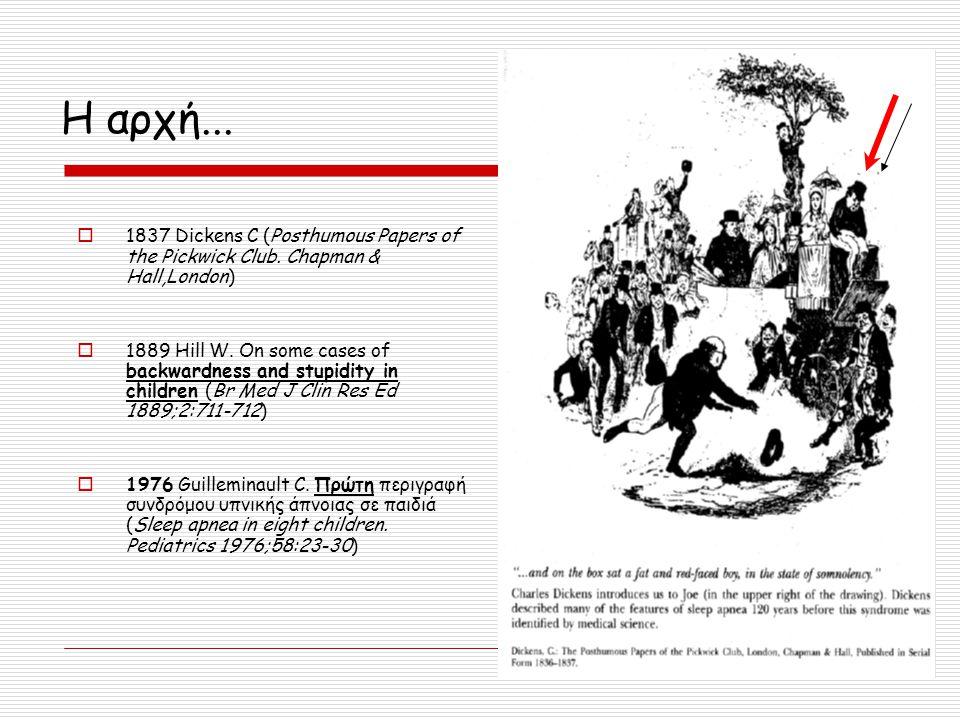 Ιστορική αναδρομή A. Pack. Am J Respir Crit Care Med, 2006