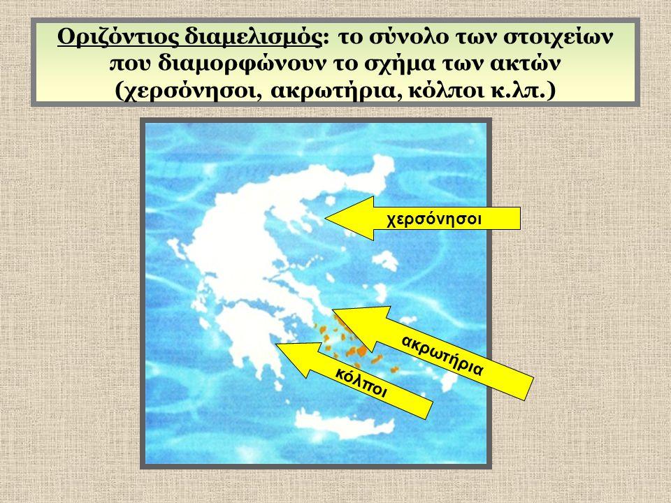 Οριζόντιος διαμελισμός: το σύνολο των στοιχείων που διαμορφώνουν το σχήμα των ακτών (χερσόνησοι, ακρωτήρια, κόλποι κ.λπ.) χερσόνησοι κόλποι ακρωτήρια