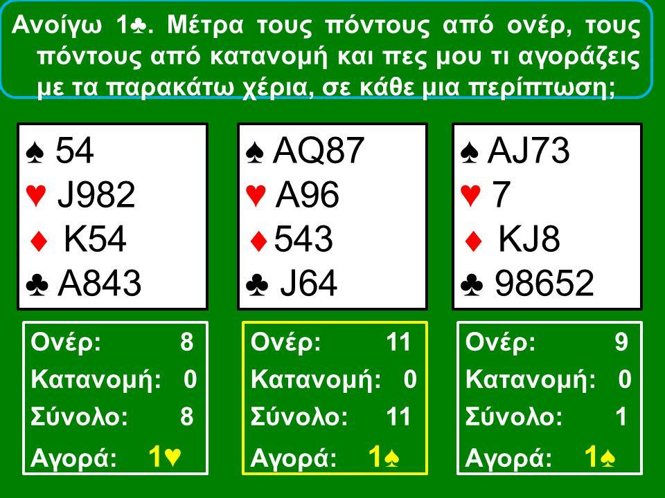 ♠ 54 ♥ J982  K54 ♣ A843 ♠ AQ87 ♥ A96  543 ♣ J64 ♠ AJ73 ♥ 7  KJ8 ♣ 98652 Ονέρ: 8 Κατανομή: 0 Σύνολο: 8 Αγορά: 1♥ Ονέρ: 11 Κατανομή: 0 Σύνολο: 11 Αγορά: 1♠ Ονέρ: 9 Κατανομή: 0 Σύνολο: 1 Aγορά: 1♠ Ανοίγω 1♣.