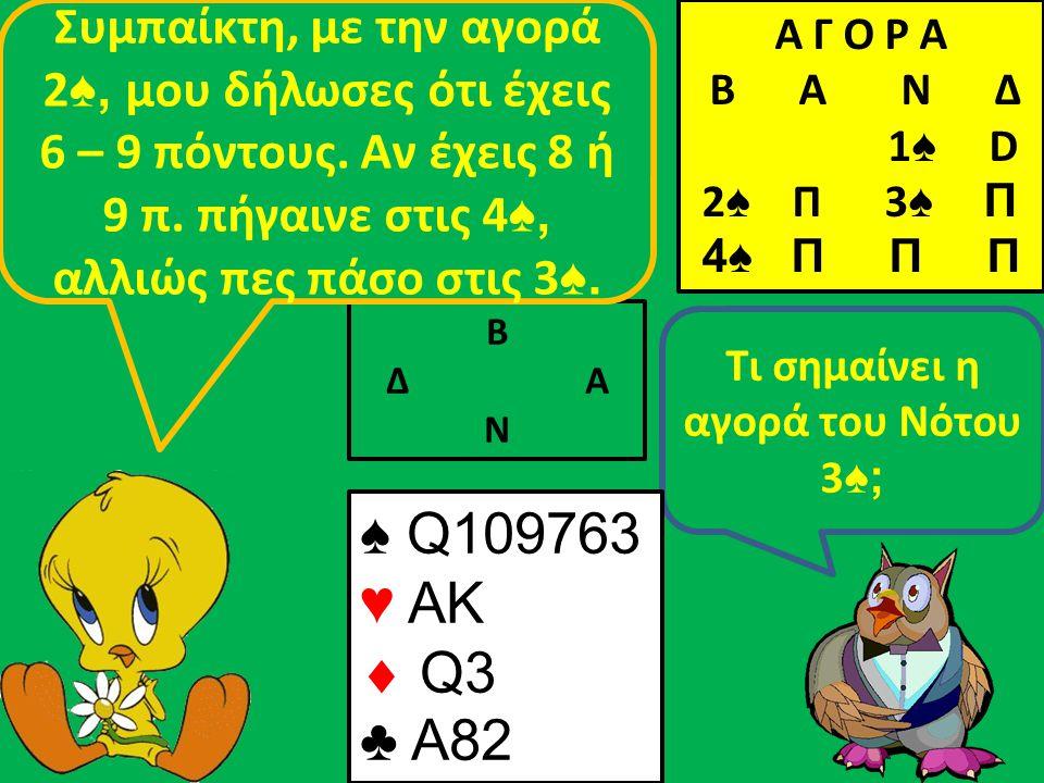 Β Δ Α Ν ♠ AΚJ108 ♥ 854  72 ♣ AJ10 Τι σημαίνει η αγορά του Νότου 3 ♠; Συμπαίκτη, με την αγορά 2 ♠, μου δήλωσες ότι έχεις 6 – 9 πόντους.