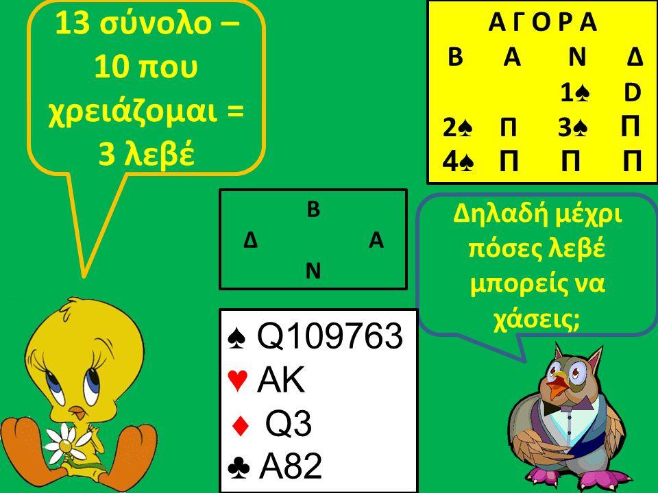 Β Δ Α Ν ♠ AΚJ108 ♥ 854  72 ♣ AJ10 Δηλαδή μέχρι πόσες λεβέ μπορείς να χάσεις; 13 σύνολο – 10 που χρειάζομαι = 3 λεβέ ♠ Q109763 ♥ AK  Q3 ♣ A82 Α Γ Ο Ρ Α B Α Ν Δ 1 ♠ D 2 ♠ Π 3 ♠ Π 4♠ Π Π Π