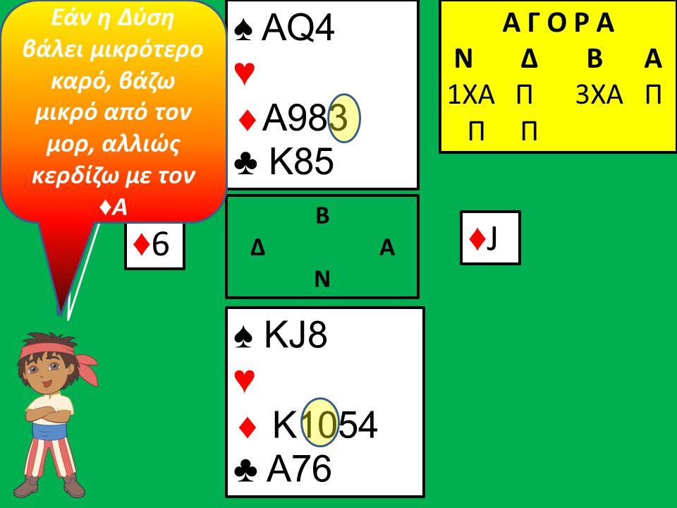 ♦6♦6 ♠ ΚJ8 ♥  K1054 ♣ A76 Β Δ Α Ν ♠ AQ4 ♥  A983 ♣ K85 Α Γ Ο Ρ Α N Δ Β Α 1ΧΑ Π 3ΧΑ Π Π Π ♦J♦J Ποιο φύλλο πρέπει να παίξω από το χέρι μου; Ξεκινάω με το ♦10 .