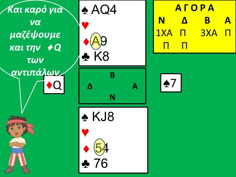 ♦Q♦Q ♠ ΚJ8 ♥  54 ♣ 76 Β Δ Α Ν ♠ AQ4 ♥  A9 ♣ K8 Α Γ Ο Ρ Α N Δ Β Α 1ΧΑ Π 3ΧΑ Π Π Π ♠7♠7 Και καρό για να μαζέψουμε και την  Q των αντιπάλων