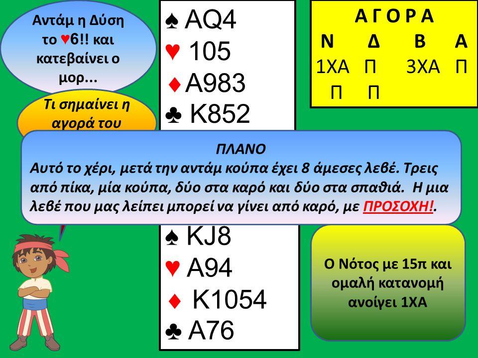 ♥6♥6 Α Γ Ο Ρ Α N Δ Β Α 1ΧΑ Π ♠ ΚJ8 ♥ A94  K1054 ♣ A76 Β Δ Α Ν Ο Νότος με 15π και ομαλή κατανομή ανοίγει 1ΧΑ Αντάμ η Δύση τo ♥ 6 !! και κατεβαίνει ο μ