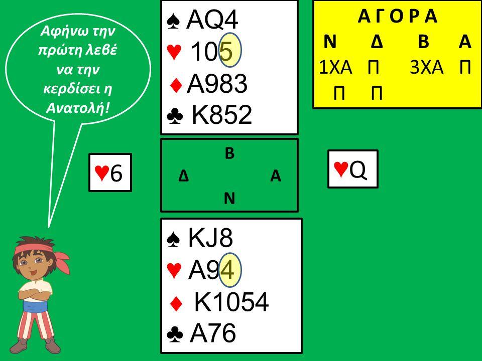 ♥6♥6 ♠ ΚJ8 ♥ A94  K1054 ♣ A76 Β Δ Α Ν ♠ AQ4 ♥ 105  A983 ♣ K852 Α Γ Ο Ρ Α N Δ Β Α 1ΧΑ Π 3ΧΑ Π Π Π ♥Q♥Q Αφήνω την πρώτη λεβέ να την κερδίσει η Ανατολή!