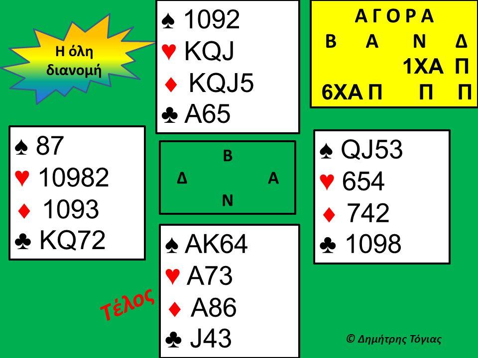 Β Δ Α Ν ♠ 87 ♥ 10982  1093 ♣ KQ72 ♠ QJ53 ♥ 654  742 ♣ 1098 Η όλη διανομή © Δημήτρης Τόγιας Τέλος Α Γ Ο Ρ Α B Α Ν Δ 1XA Π 6XA Π Π Π ♠ 1092 ♥ KQJ  KQ