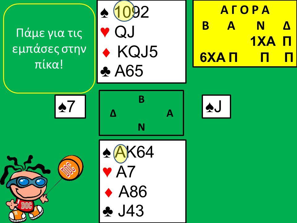 ♠ AK64 ♥ A7  A86 ♣ J43 ♠ 1092 ♥ QJ  KQJ5 ♣ A65 ♠7♠7 Β Δ Α Ν ♠J♠J Πάμε για τις εμπάσες στην πίκα! Α Γ Ο Ρ Α B Α Ν Δ 1XA Π 6XA Π Π Π