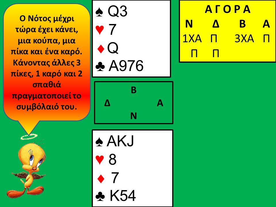 ♠ Q3 ♥ 7  Q ♣ A976 Α Γ Ο Ρ Α N Δ Β Α 1ΧΑ Π ♠ ΑΚJ ♥ 8  7 ♣ K54 Β Δ Α Ν Α Γ Ο Ρ Α N Δ Β Α 1ΧΑ Π 3ΧΑ Π Π Π Ο Νότος μέχρι τώρα έχει κάνει, μια κούπα, μια πίκα και ένα καρό.