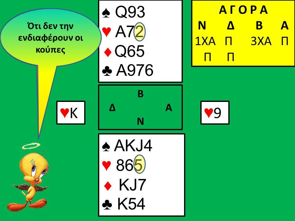 ♠ Q93 ♥ A72  Q65 ♣ A976 Α Γ Ο Ρ Α N Δ Β Α 1ΧΑ Π ♠ ΑΚJ4 ♥ 865  KJ7 ♣ K54 Β Δ Α Ν ♥Κ♥Κ Α Γ Ο Ρ Α N Δ Β Α 1ΧΑ Π 3ΧΑ Π Π Π ♥9♥9 Τι δείχνει το σινιάλο της Ανατολής; Ότι δεν την ενδιαφέρουν οι κούπες
