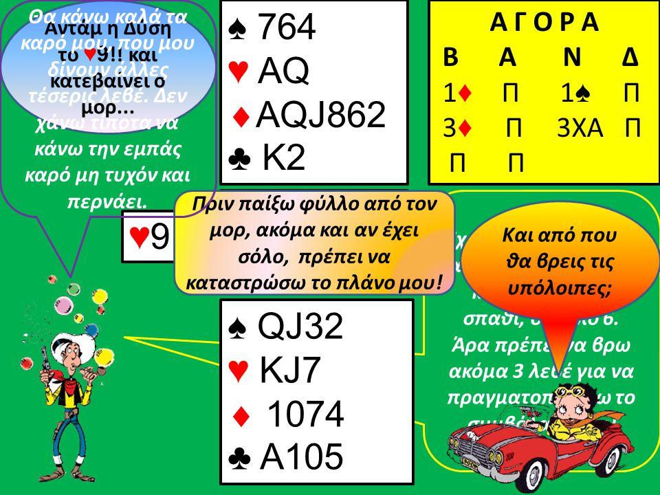 ♥6♥6♣3 Β Δ Α Ν ♠ 764 ♥  86 ♣ K2 Α Γ Ο Ρ Α B A N Δ 1 ♦ Π 1 ♠ Π 3 ♦ Π 3ΧΑ Π Π ♠ QJ3 ♥ J  ♣ A105 Οι λεβέ από τα μικρά φύλλα ενός μακριού χρώματος είναι οι πιο...γλυκές λεβέ!.
