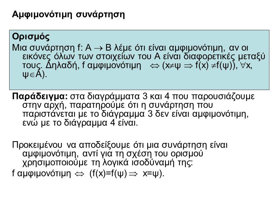 Αμφιμονότιμη συνάρτηση Ορισμός Μια συνάρτηση f: A  B λέμε ότι είναι αμφιμονότιμη, αν οι εικόνες όλων των στοιχείων του Α είναι διαφορετικές μεταξύ το