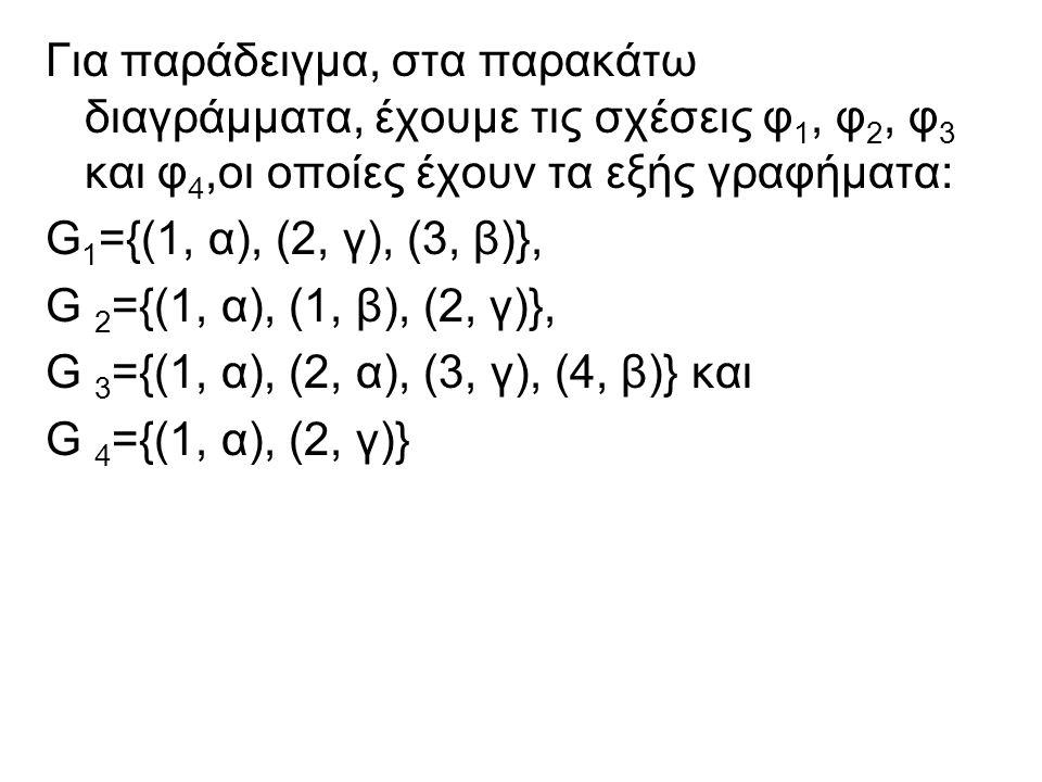 Για παράδειγμα, στα παρακάτω διαγράμματα, έχουμε τις σχέσεις φ 1, φ 2, φ 3 και φ 4,οι οποίες έχουν τα εξής γραφήματα: G 1 ={(1, α), (2, γ), (3, β)}, G