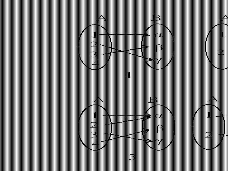Το διάγραμμα 1 δεν παριστάνει μονοσήμαντη σχέση, διότι το στοιχείο 4 δεν έχει εικόνα.