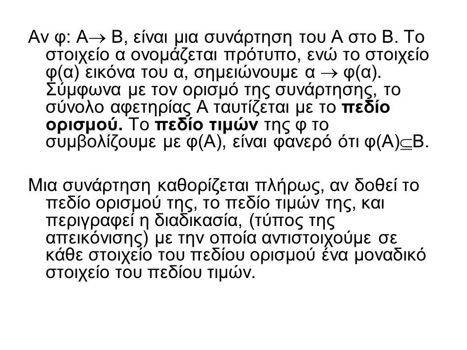 Αν φ: Α  Β, είναι μια συνάρτηση του Α στο Β. Το στοιχείο α ονομάζεται πρότυπο, ενώ το στοιχείο φ(α) εικόνα του α, σημειώνουμε α  φ(α). Σύμφωνα με το