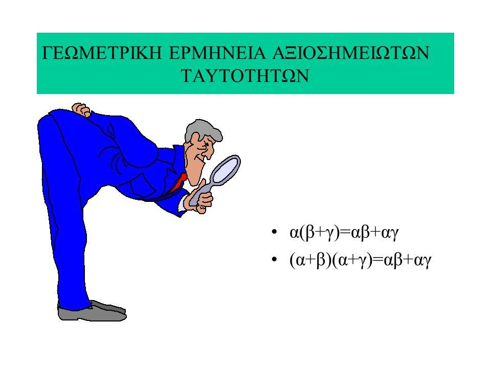 Στέλιος Αντωνιάδης Παρουσίαση Γεωμετρικής ερμηνείας αξιοσημείωτων ταυτοτήτων
