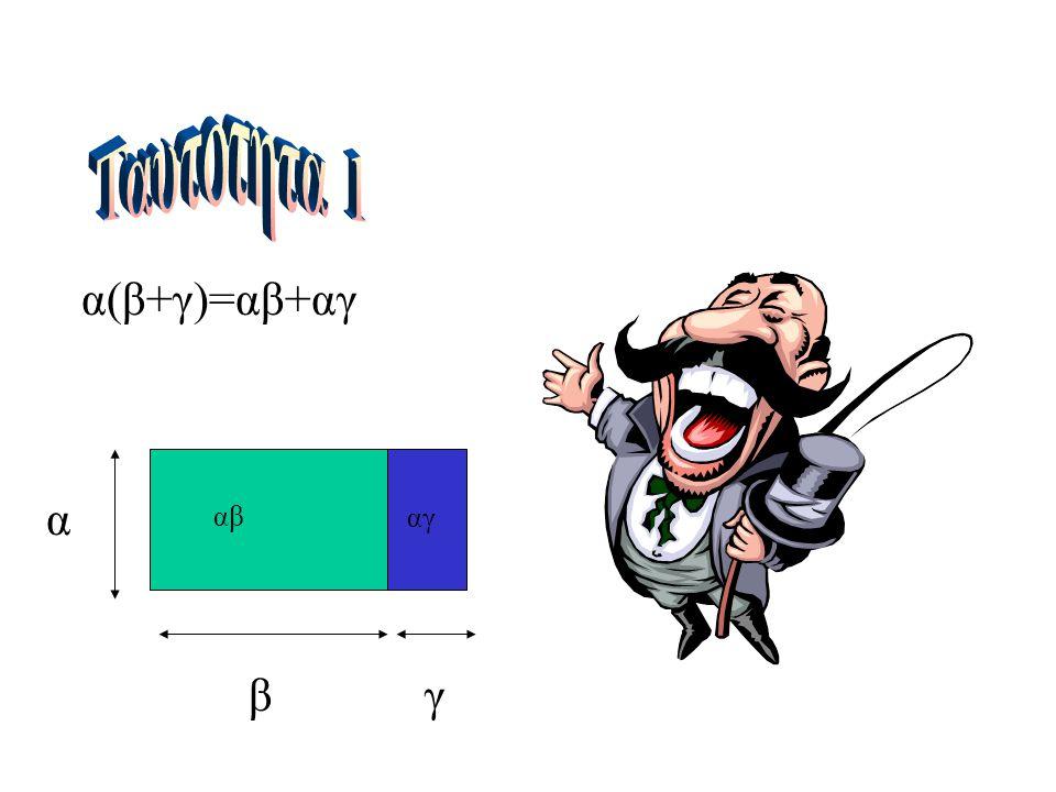 ΓΕΩΜΕΤΡΙΚΗ ΕΡΜΗΝΕΙΑ ΑΞΙΟΣΗΜΕΙΩΤΩΝ ΤΑΥΤΟΤΗΤΩΝ α(β+γ)=αβ+αγ (α+β)(α+γ)=αβ+αγ