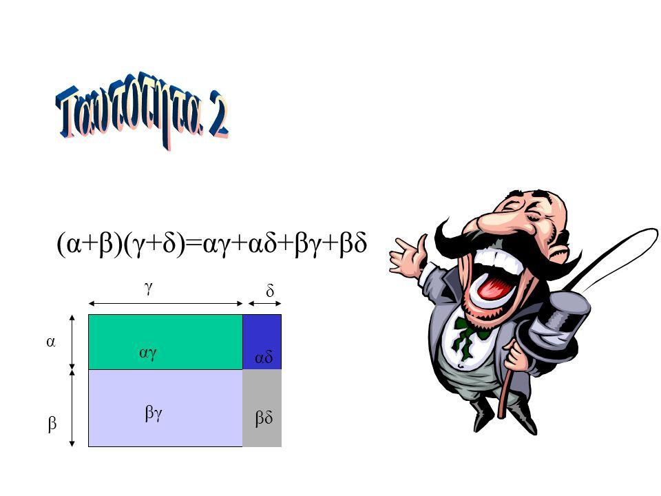 α(β+γ)=αβ+αγ α βγ αβ αγ