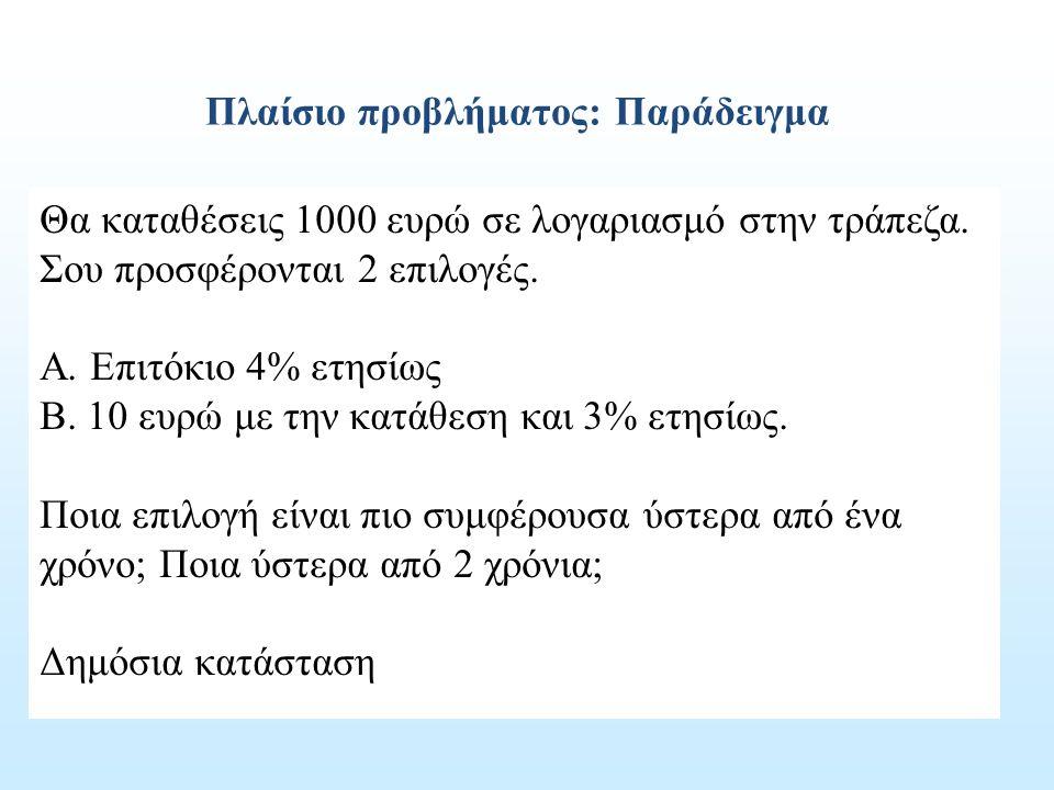 Πλαίσιο προβλήματος: Παράδειγμα Θα καταθέσεις 1000 ευρώ σε λογαριασμό στην τράπεζα. Σου προσφέρονται 2 επιλογές. Α. Επιτόκιο 4% ετησίως Β. 10 ευρώ με