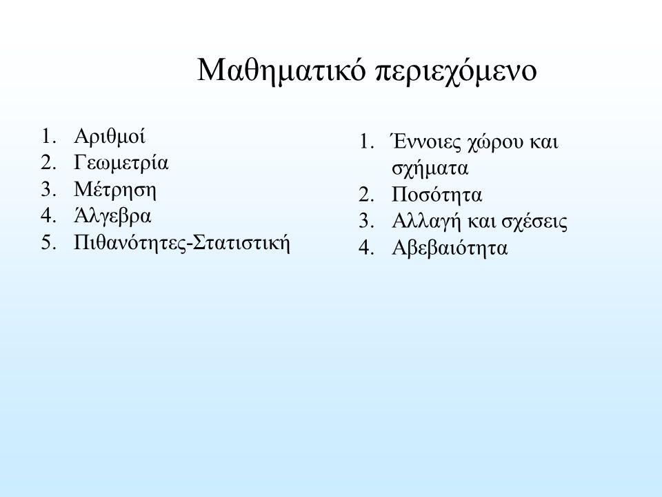 Μαθηματικό περιεχόμενο 1.Αριθμοί 2.Γεωμετρία 3.Μέτρηση 4.Άλγεβρα 5.Πιθανότητες-Στατιστική 1.Έννοιες χώρου και σχήματα 2.Ποσότητα 3.Αλλαγή και σχέσεις