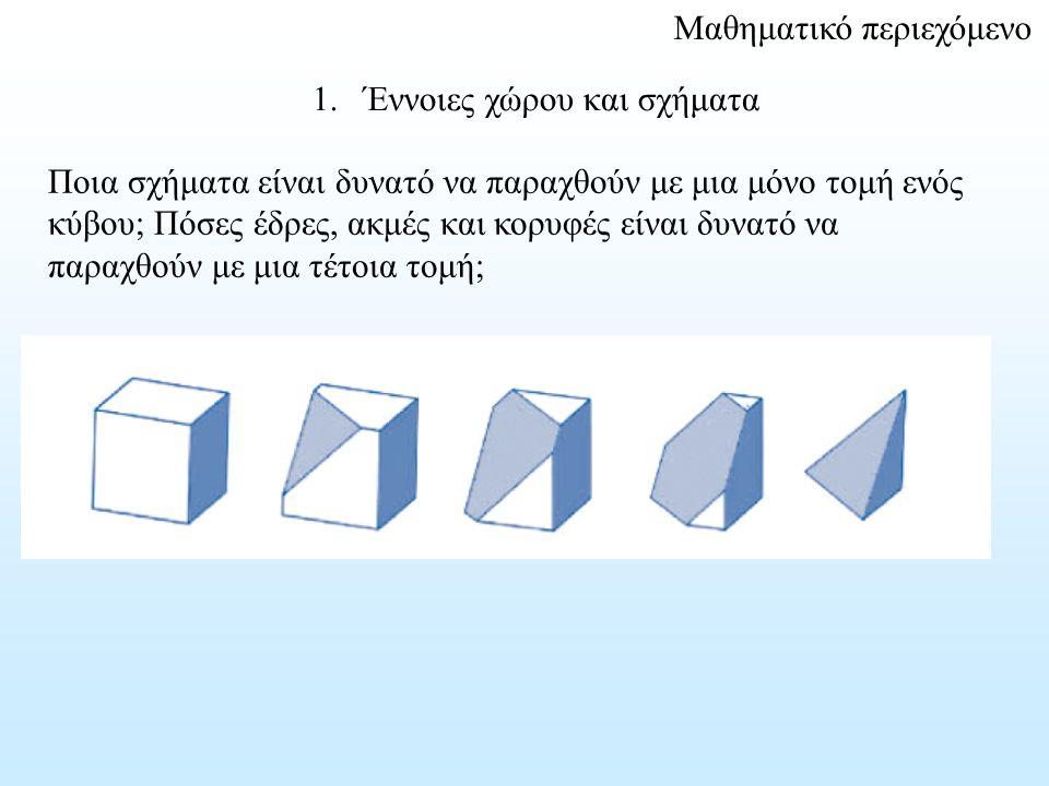 1.Έννοιες χώρου και σχήματα Ποια σχήματα είναι δυνατό να παραχθούν με μια μόνο τομή ενός κύβου; Πόσες έδρες, ακμές και κορυφές είναι δυνατό να παραχθο