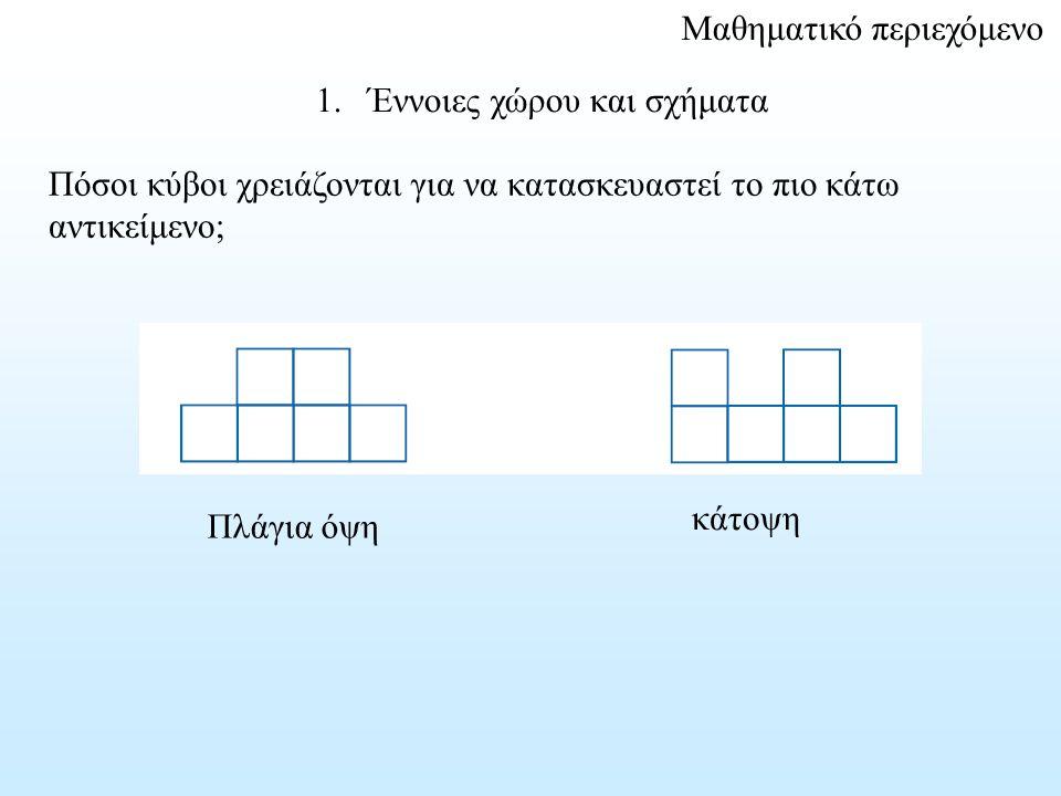 1.Έννοιες χώρου και σχήματα Πόσοι κύβοι χρειάζονται για να κατασκευαστεί το πιο κάτω αντικείμενο; Πλάγια όψη κάτοψη Μαθηματικό περιεχόμενο