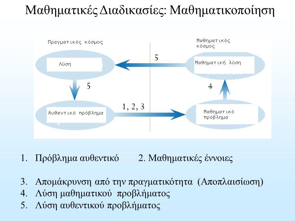 Μαθηματικές Διαδικασίες: Μαθηματικοποίηση 1.Πρόβλημα αυθεντικό2. Μαθηματικές έννοιες 3.Απομάκρυνση από την πραγματικότητα (Αποπλαισίωση) 4.Λύση μαθημα
