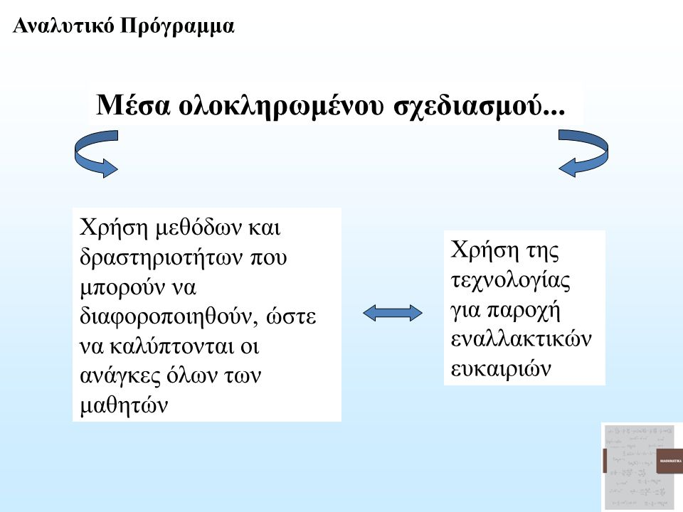 Αναφέρονται και στοχεύουν στις πιο κάτω ικανότητες: Κατανόηση Επάρκεια Λύση προβλήματος Συλλογισμό Αναλυτικό Πρόγραμμα Δείκτες Επιτυχίας