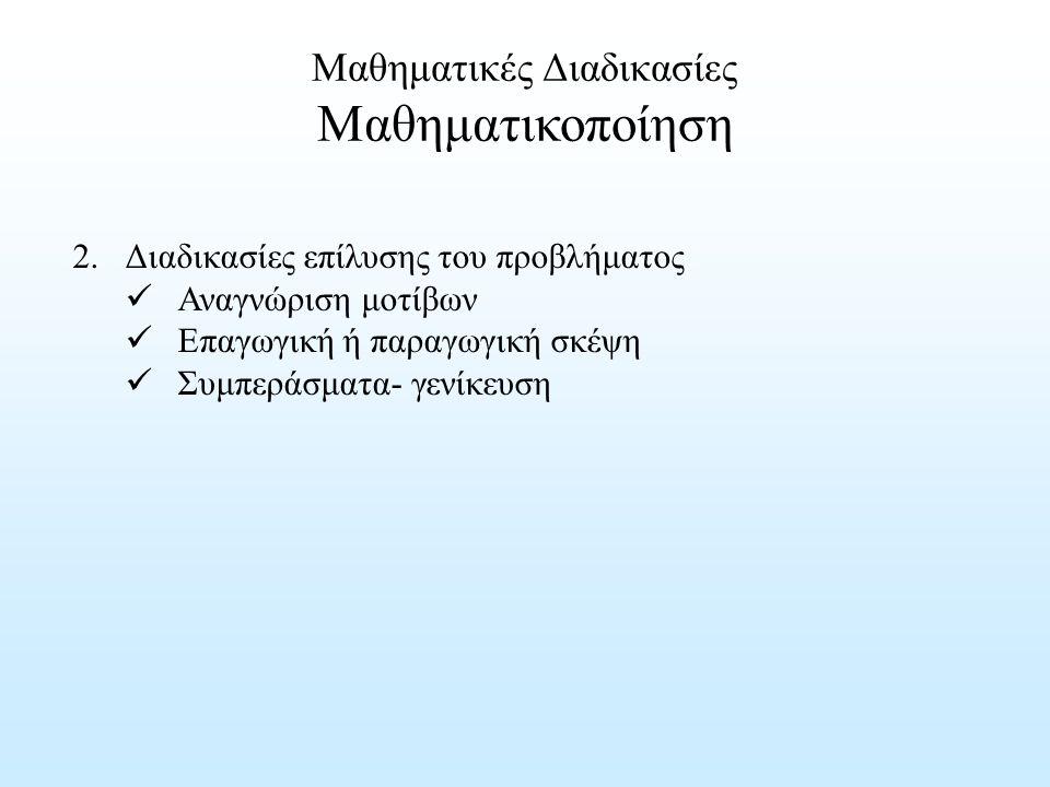 Μαθηματικές Διαδικασίες Μαθηματικοποίηση 2. Διαδικασίες επίλυσης του προβλήματος Αναγνώριση μοτίβων Επαγωγική ή παραγωγική σκέψη Συμπεράσματα- γενίκευ