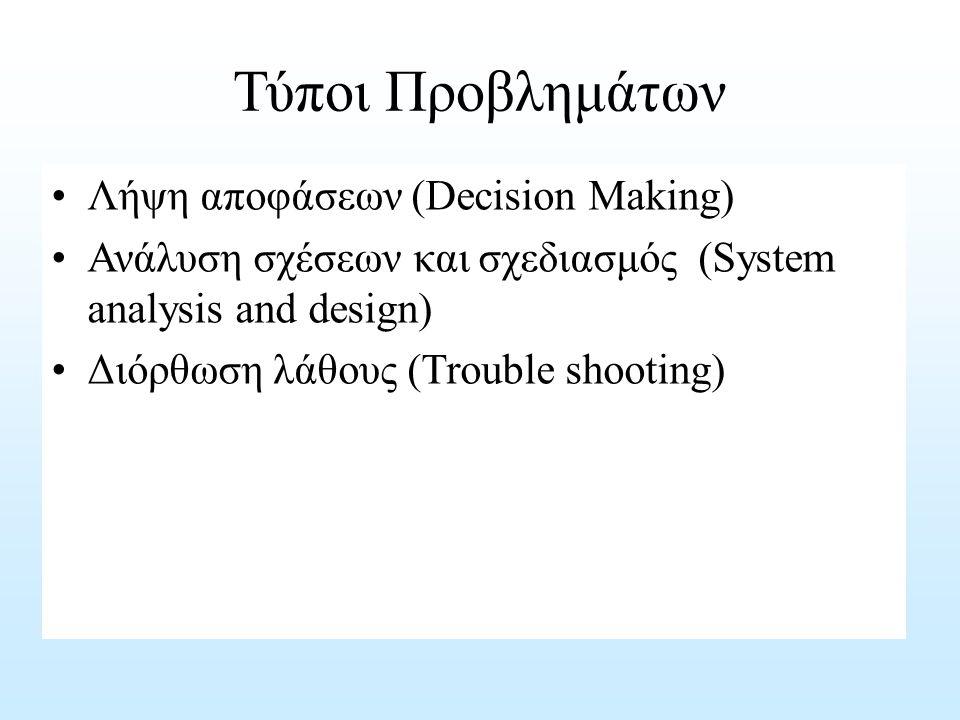 Τύποι Προβλημάτων Λήψη αποφάσεων (Decision Making) Ανάλυση σχέσεων και σχεδιασμός (System analysis and design) Διόρθωση λάθους (Trouble shooting)