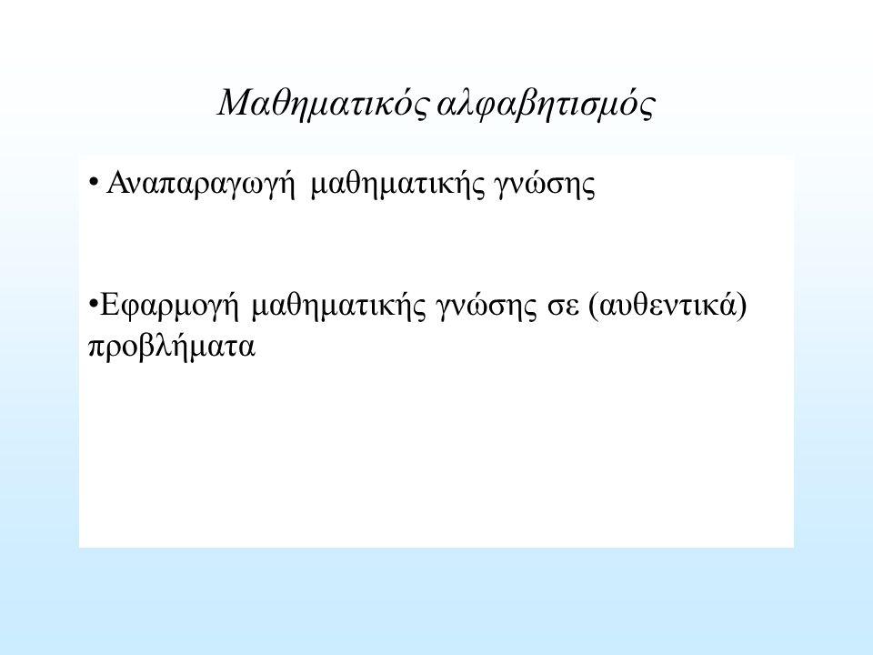 Επίπεδα Διαδικασιών Αναλυτικό Πρόγραμμα 1.Αναπαραγωγή (ικανότητες που αναφέρονται σε γνωστές τεχνικές, ασκήσεις εξάσκησης, γνώση που διδάσκεται, κτλ) 2.Διασυνδέσεις (εφαρμογή γνώσεων σε προβλήματα μη ρουτίνας) 3.Αναστοχασμός (σχέδιο λύσης πρωτότυπων προβλημάτων, πρωτότυποι τρόποι)