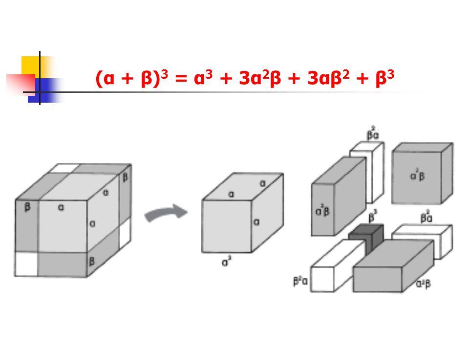 (α + β) 3 = α 3 + 3α 2 β + 3αβ 2 + β 3