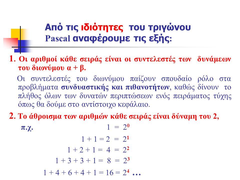 Από τις ιδιότητες του τριγώνου Pascal αναφέρουμε τις εξής : 1.