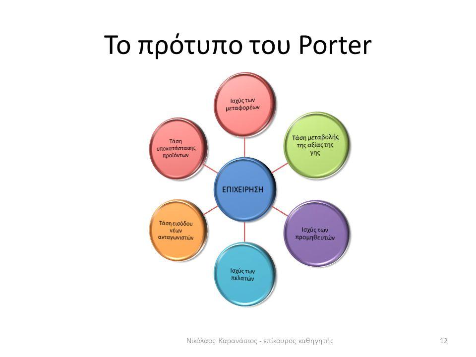 Το πρότυπο του Porter 12Νικόλαος Καρανάσιος - επίκουρος καθηγητής