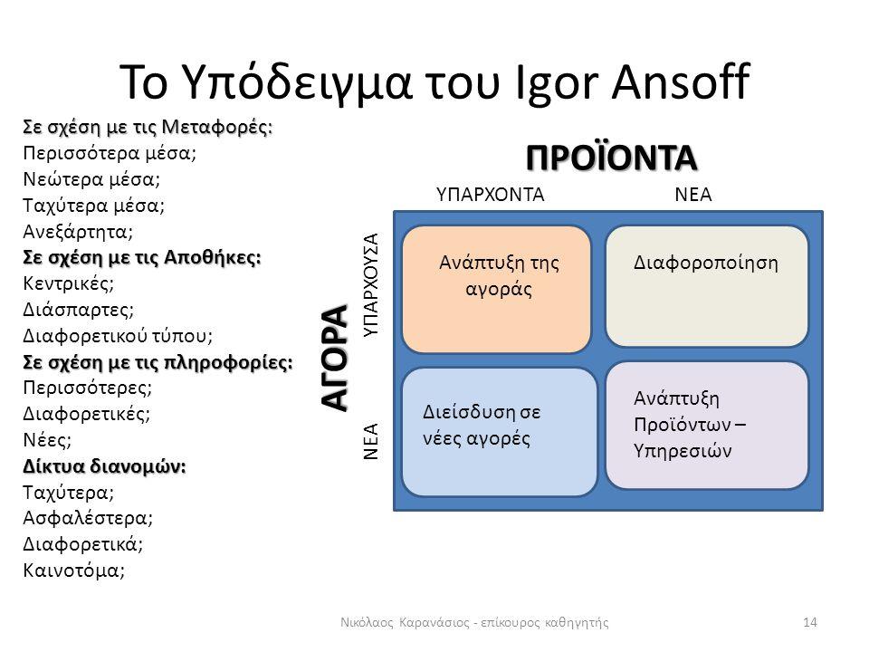 Το Υπόδειγμα του Igor Ansoff 14Νικόλαος Καρανάσιος - επίκουρος καθηγητήςΠΡΟΪΟΝΤΑ ΥΠΑΡΧΟΝΤΑΝΕΑ ΑΓΟΡΑ ΥΠΑΡΧΟΥΣΑ ΝΕΑ Ανάπτυξη της αγοράς Διείσδυση σε νέε