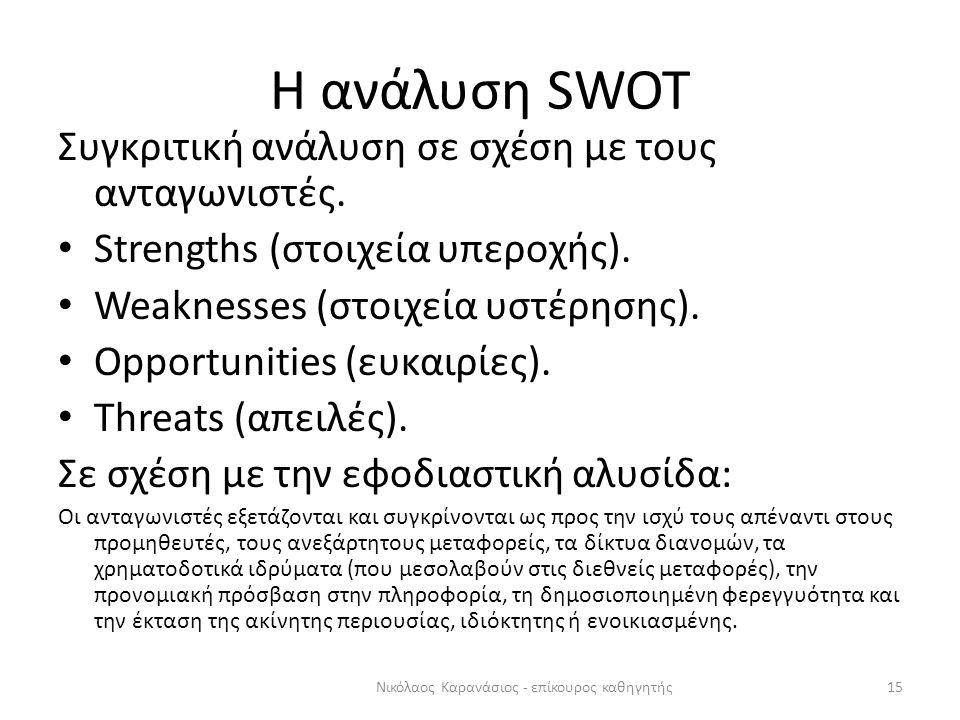 Η ανάλυση SWOT Συγκριτική ανάλυση σε σχέση με τους ανταγωνιστές. Strengths (στοιχεία υπεροχής). Weaknesses (στοιχεία υστέρησης). Opportunities (ευκαιρ