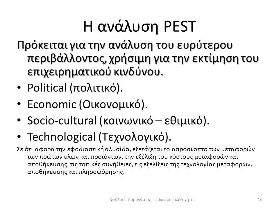 Η ανάλυση PEST Πρόκειται για την ανάλυση του ευρύτερου περιβάλλοντος, χρήσιμη για την εκτίμηση του επιχειρηματικού κινδύνου. Political (πολιτικό). Eco