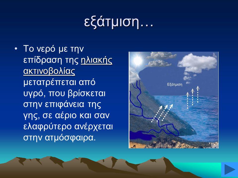 εξάτμιση… ηλιακής ακτινοβολίαςΤο νερό με την επίδραση της ηλιακής ακτινοβολίας μετατρέπεται από υγρό, που βρίσκεται στην επιφάνεια της γης, σε αέριο κ