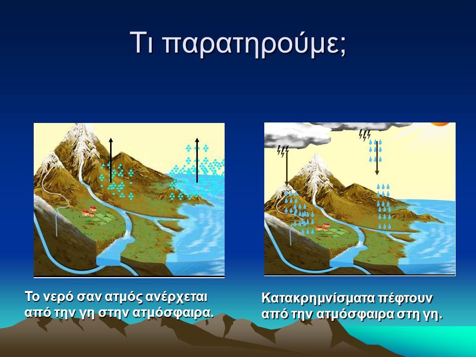 Τι παρατηρούμε; Το νερό σαν ατμός ανέρχεται από την γη στην ατμόσφαιρα. Κατακρημνίσματα πέφτουν από την ατμόσφαιρα στη γη.