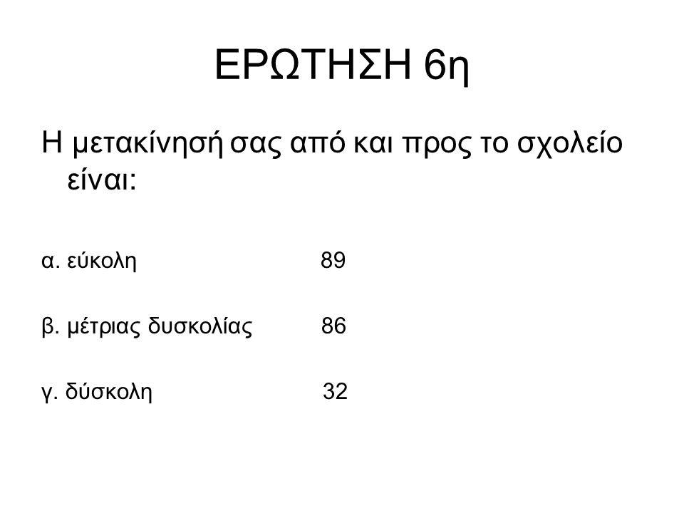 ΕΡΩΤΗΣΗ 6η Η μετακίνησή σας από και προς το σχολείο είναι: α. εύκολη 89 β. μέτριας δυσκολίας 86 γ. δύσκολη 32