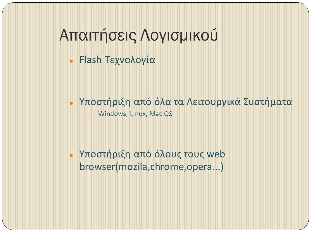 Απαιτήσεις Λογισμικού Flash Τεχνολογία Υποστήριξη από όλα τα Λειτουργικά Συστήματα Windows, Linux, Mac OS Υποστήριξη από όλους τους web browser(mozila,chrome,opera...)
