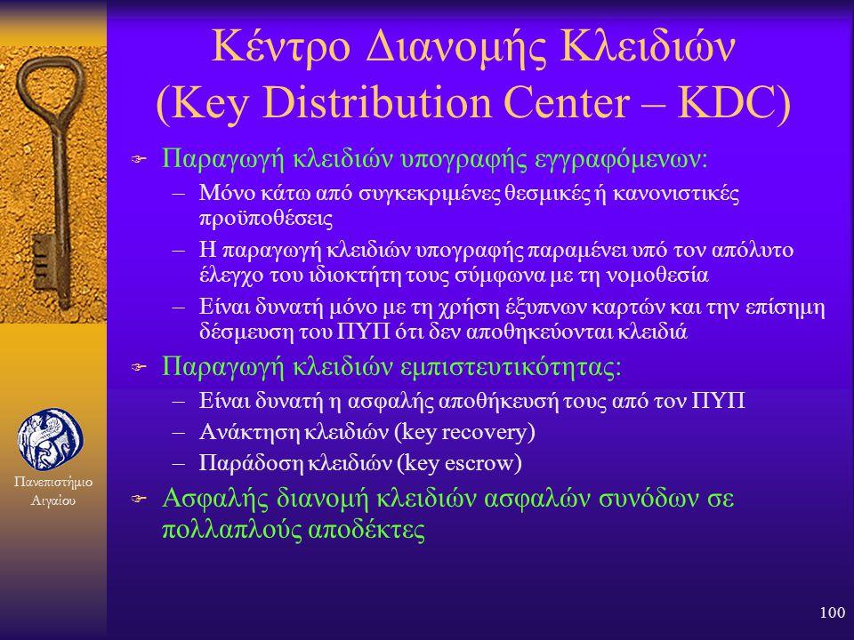 Πανεπιστήμιο Αιγαίου 99 XML ενδεικτική δομή χρονοσφραγίδας F F …binary data… F F SHA-1 F AB00123F7B5D01 F F GPS F 1001531700 F seconds since 1-1-1900