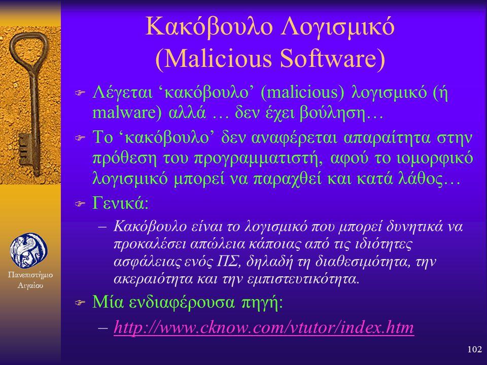 Πανεπιστήμιο Αιγαίου 101 Κακόβουλο Λογισμικό