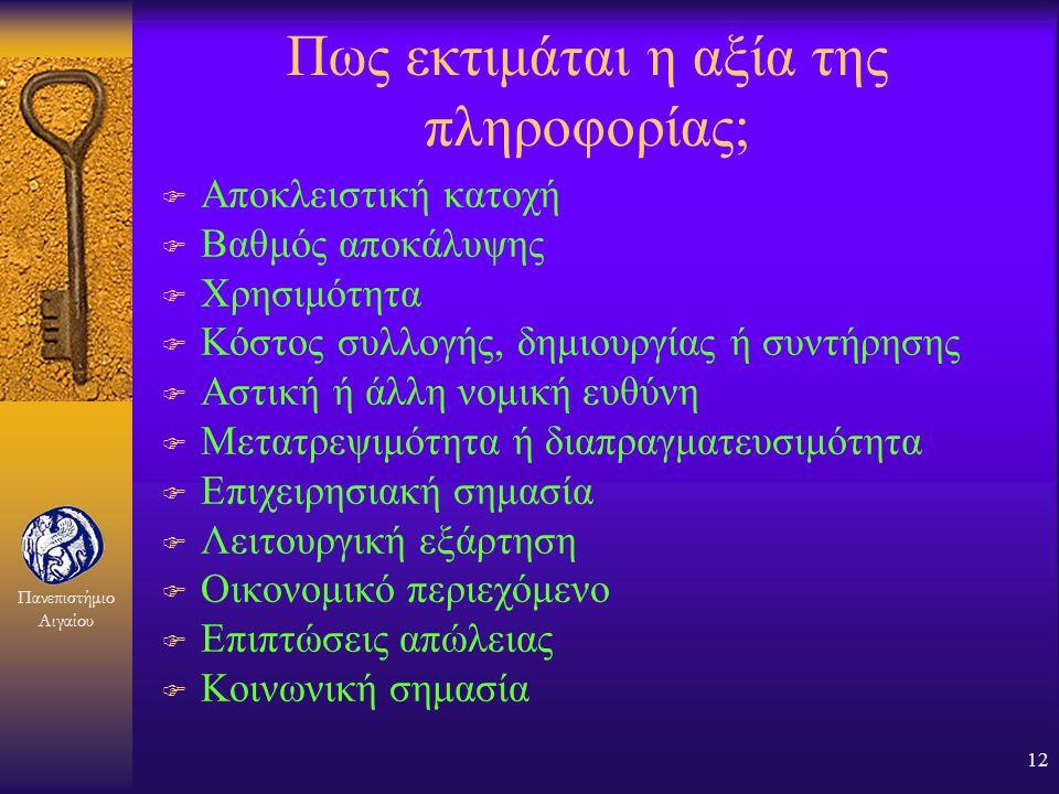Πανεπιστήμιο Αιγαίου 11 Πρωτογενής όρος: Αξία (1) ΠΛΗΡΟΦΟΡΙΑΚΟ ΣΥΣΤΗΜΑ ΠΛΗΡΟΦΟΡΙΕΣ ΥΠΟΛΟΓΙΣΤΙΚΟ ΣΥΣΤΗΜΑ ΠΕΡΙΒΑΛΛΟΝ ΧΡΗΣΤΗ ΔΕΔΟΜΕΝΑ ΥΠΟΛΟΓΙΣΤΙΚΟ ΣΥΓΚΡΟ