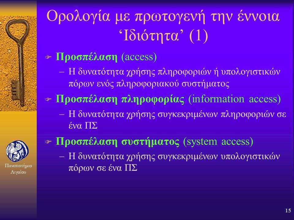 Πανεπιστήμιο Αιγαίου 14 Πρωτογενής όρος 'Ιδιότητα' ΑΣΦΑΛΕΙΑ ΠΛΗΡΟΦΟΡΙΩΝ ΑΣΦΑΛΕΙΑ ΠΛΗΡΟΦΟΡΙΑΚΟΥ ΣΥΣΤΗΜΑΤΟΣ ΑΚΕΡΑΙΟΤΗΤΑΑΥΘΕΝΤΙΚΟΤΗΤΑ ΔΙΑΘΕΣΙΜΟΤΗΤΑ ΠΛΗΡΟ