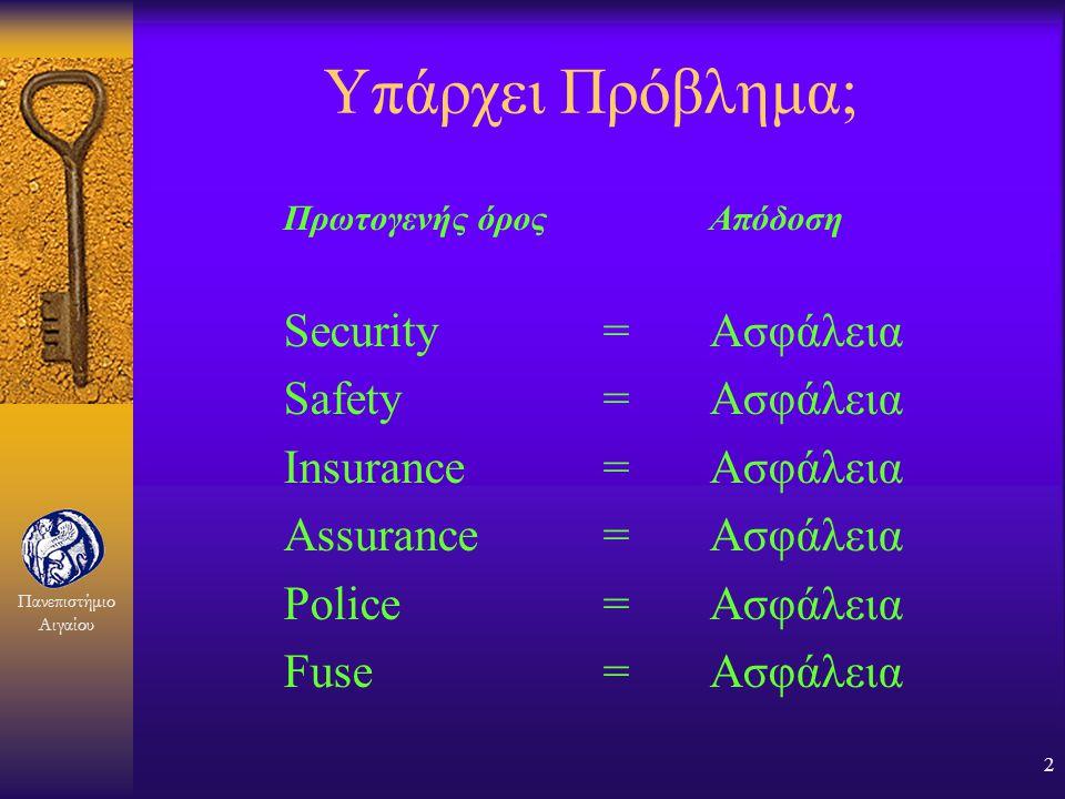 Πληροφορική ΙΙ Ασφάλεια Υπολογιστών και Δικτύων Τμήμα Μηχανικών Σχεδίασης Προϊόντων και Συστημάτων Πανεπιστήμιο Αιγαίου Δημήτρης Λέκκας dlek@aegean.gr
