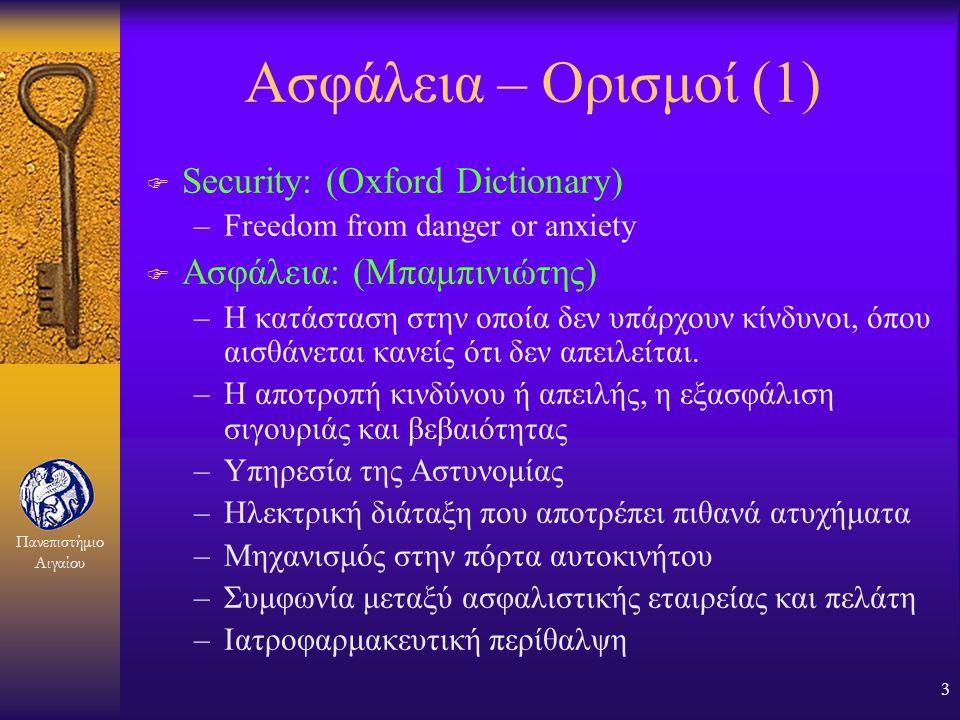 Πανεπιστήμιο Αιγαίου 2 Υπάρχει Πρόβλημα; Πρωτογενής όροςΑπόδοση Security=Ασφάλεια Safety=Ασφάλεια Insurance=Ασφάλεια Assurance=Ασφάλεια Police=Ασφάλει