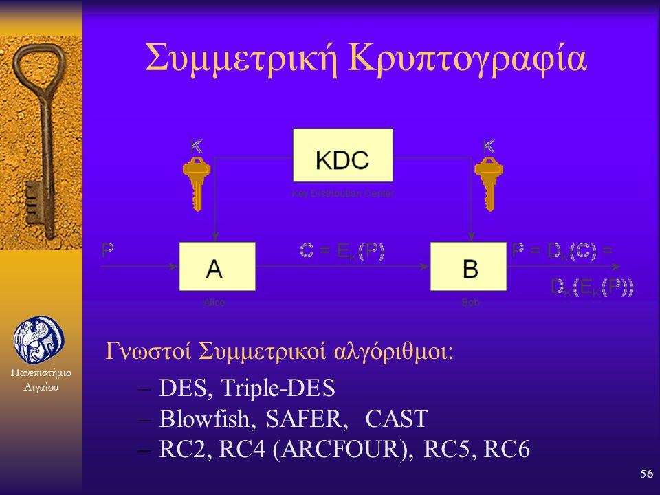 Πανεπιστήμιο Αιγαίου 55 Συμμετρική και Ασύμμετρη κρυπτογραφία F Συμμετρική (Κλασική) Κρυπτογραφία –Το ίδιο κλειδί χρησιμοποιείται για την κρυπτογράφησ