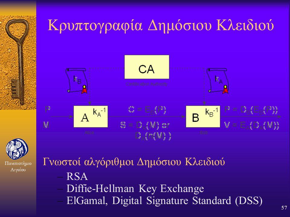 Πανεπιστήμιο Αιγαίου 56 Συμμετρική Κρυπτογραφία Γνωστοί Συμμετρικοί αλγόριθμοι: –DES, Triple-DES –Blowfish, SAFER, CAST –RC2, RC4 (ARCFOUR), RC5, RC6