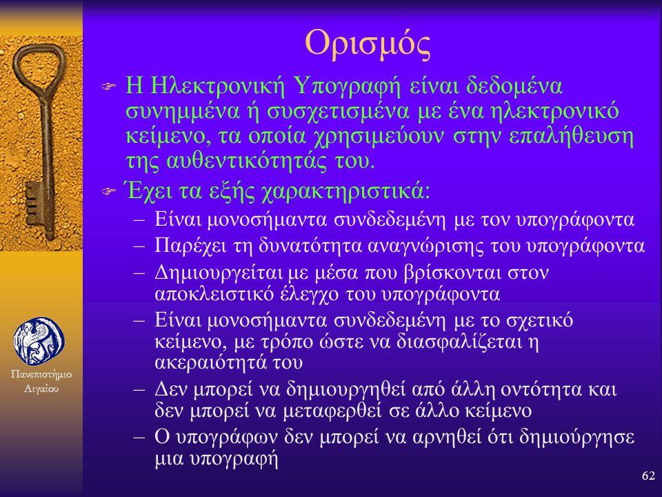 Πανεπιστήμιο Αιγαίου 61 Ηλεκτρονικές υπογραφές
